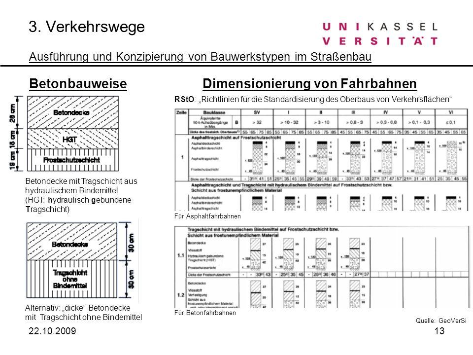 Dimensionierung von Fahrbahnen