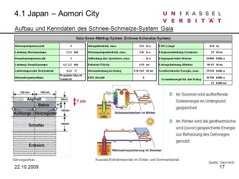 4.1 Japan – Aomori City Aufbau und Kenndaten des Schnee-Schmelze-System Gaia. Im Sommer wird auftreffende Solarenergie im Untergrund gespeichert.