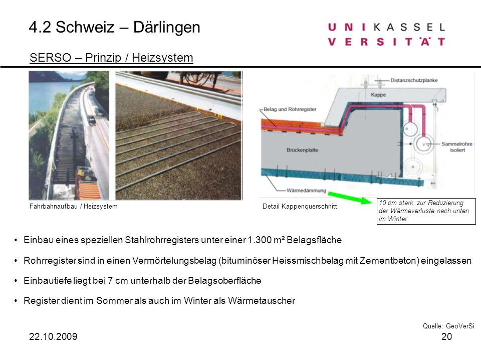 4.2 Schweiz – Därlingen SERSO – Prinzip / Heizsystem