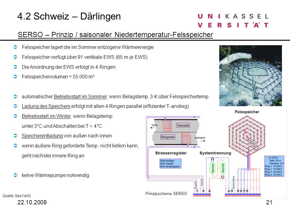 4.2 Schweiz – Därlingen SERSO – Prinzip / saisonaler Niedertemperatur-Felsspeicher. Felsspeicher lagert die im Sommer entzogene Wärmeenergie.