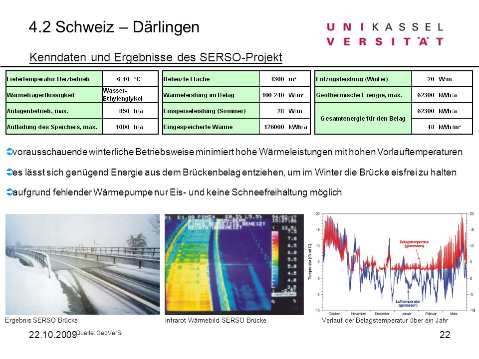 4.2 Schweiz – Därlingen Kenndaten und Ergebnisse des SERSO-Projekt