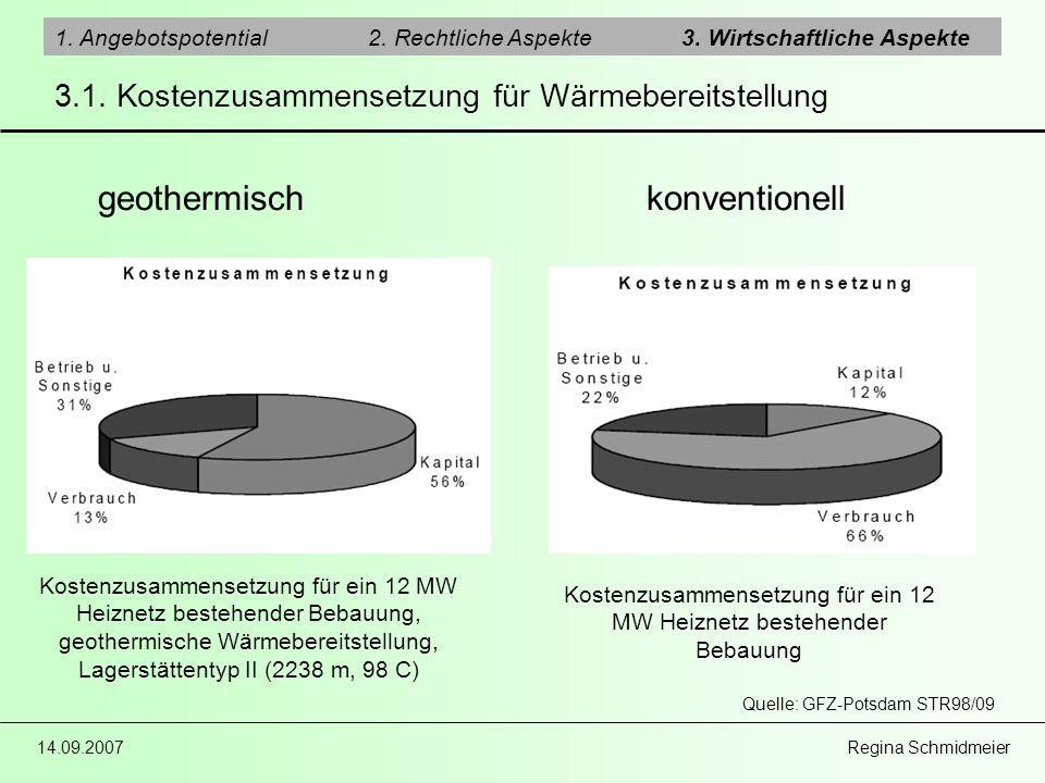 Kostenzusammensetzung für ein 12 MW Heiznetz bestehender Bebauung