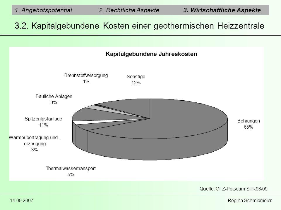 3.2. Kapitalgebundene Kosten einer geothermischen Heizzentrale