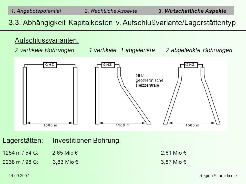 3.3. Abhängigkeit Kapitalkosten v. Aufschlußvariante/Lagerstättentyp