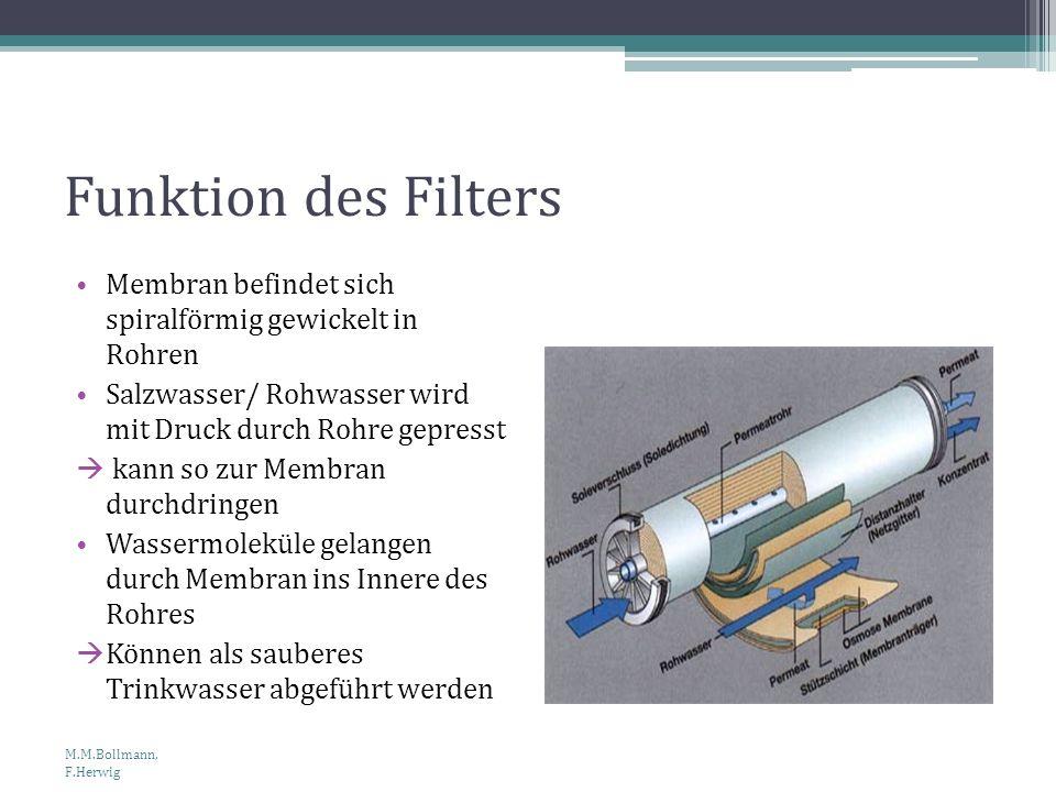 Funktion des Filters Membran befindet sich spiralförmig gewickelt in Rohren. Salzwasser/ Rohwasser wird mit Druck durch Rohre gepresst.