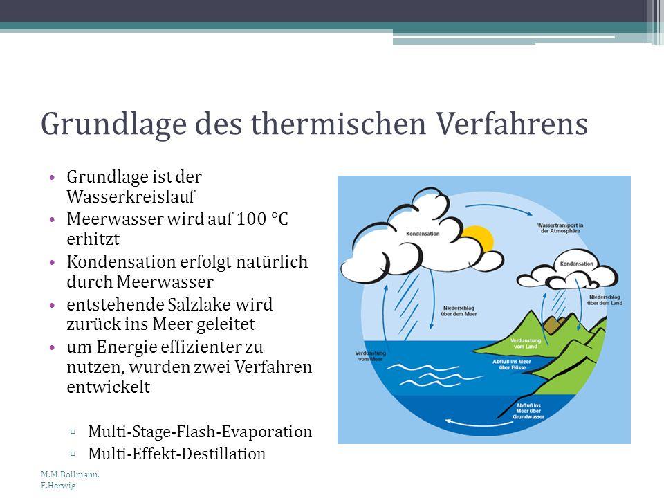 Grundlage des thermischen Verfahrens