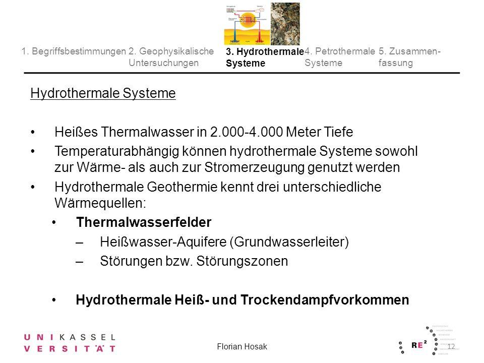 Hydrothermale Systeme Heißes Thermalwasser in 2.000-4.000 Meter Tiefe