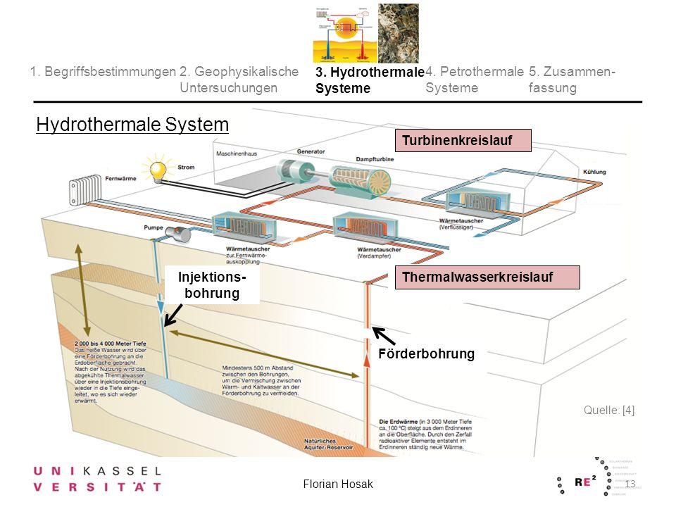 Hydrothermale System 1. Begriffsbestimmungen