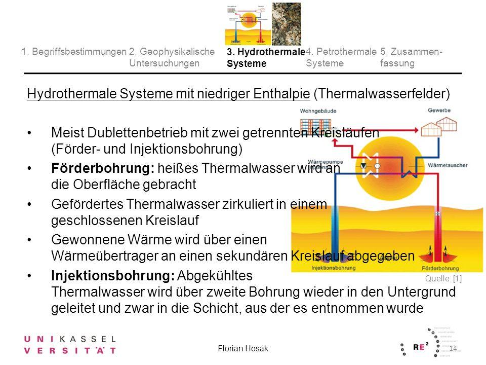 Hydrothermale Systeme mit niedriger Enthalpie (Thermalwasserfelder)