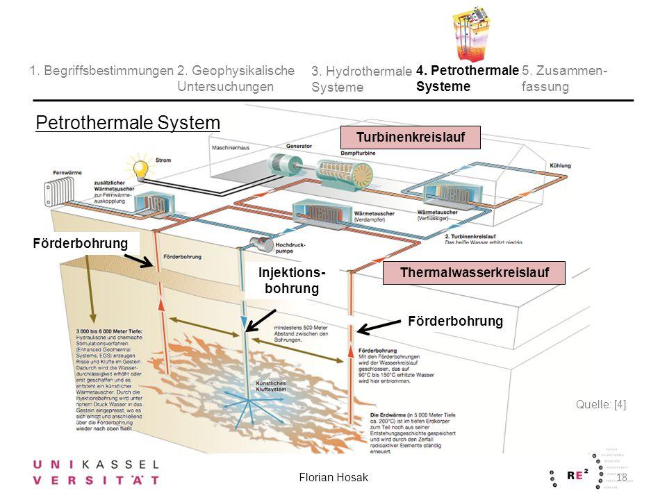 Thermalwasserkreislauf