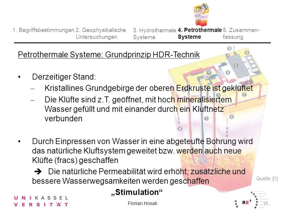 Petrothermale Systeme: Grundprinzip HDR-Technik Derzeitiger Stand: