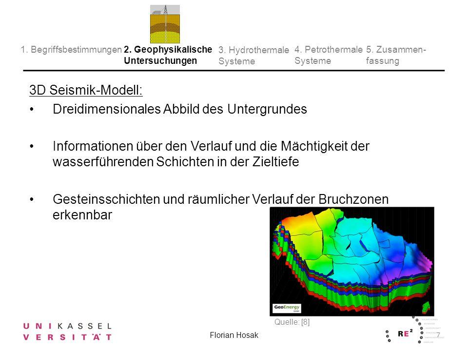 Dreidimensionales Abbild des Untergrundes