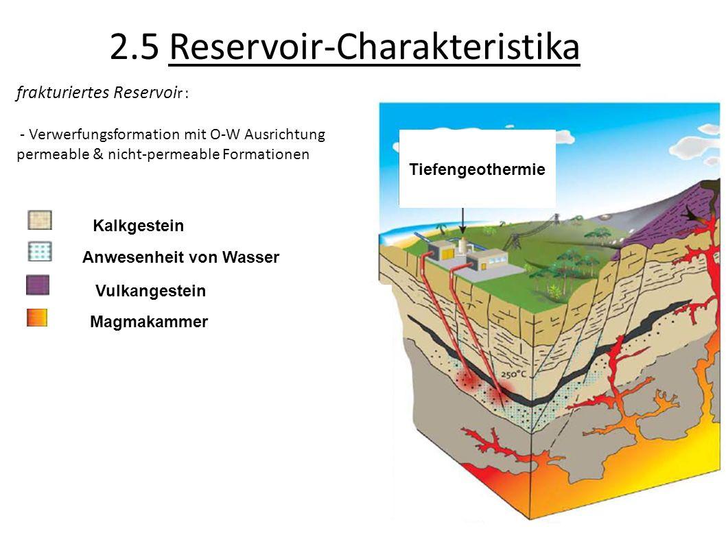 2.5 Reservoir-Charakteristika