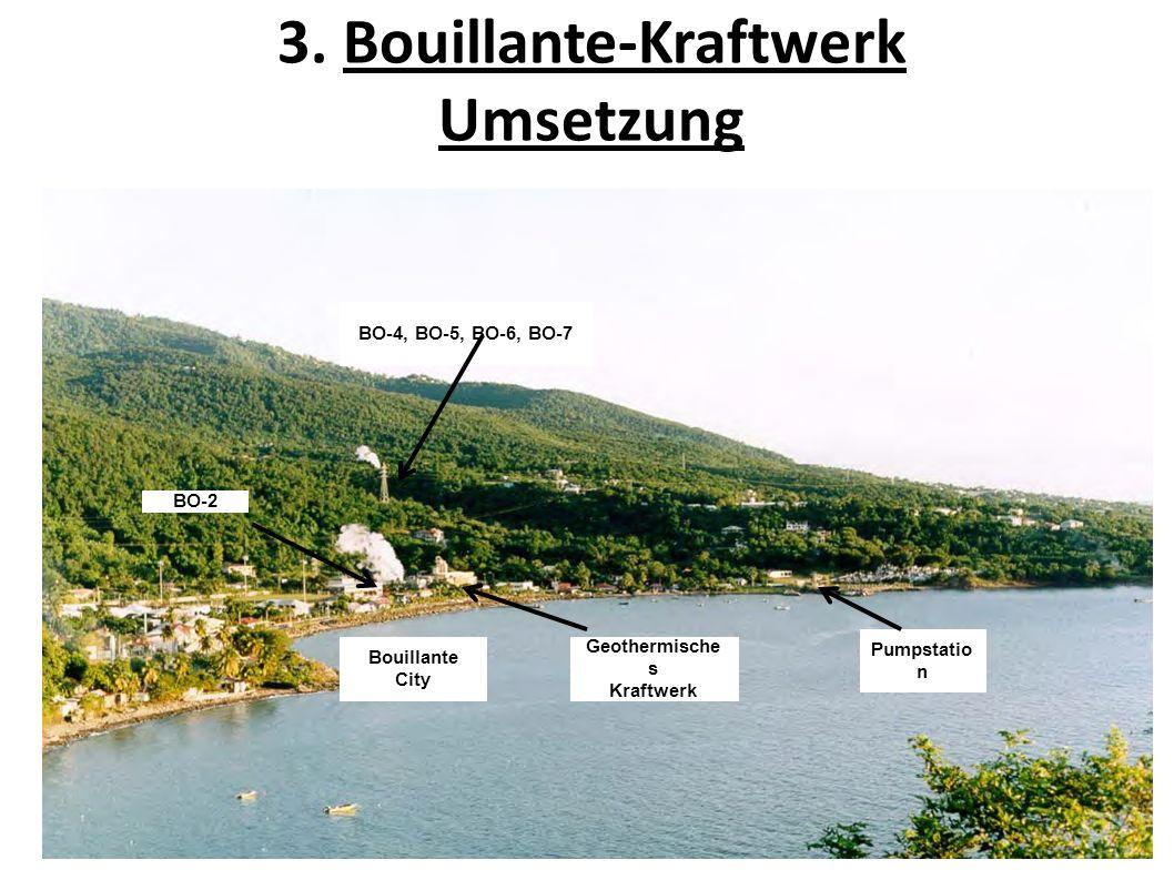 3. Bouillante-Kraftwerk Umsetzung