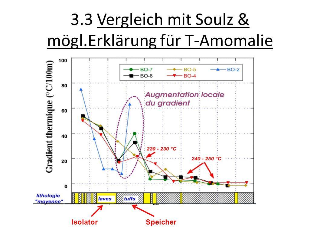 3.3 Vergleich mit Soulz & mögl.Erklärung für T-Amomalie