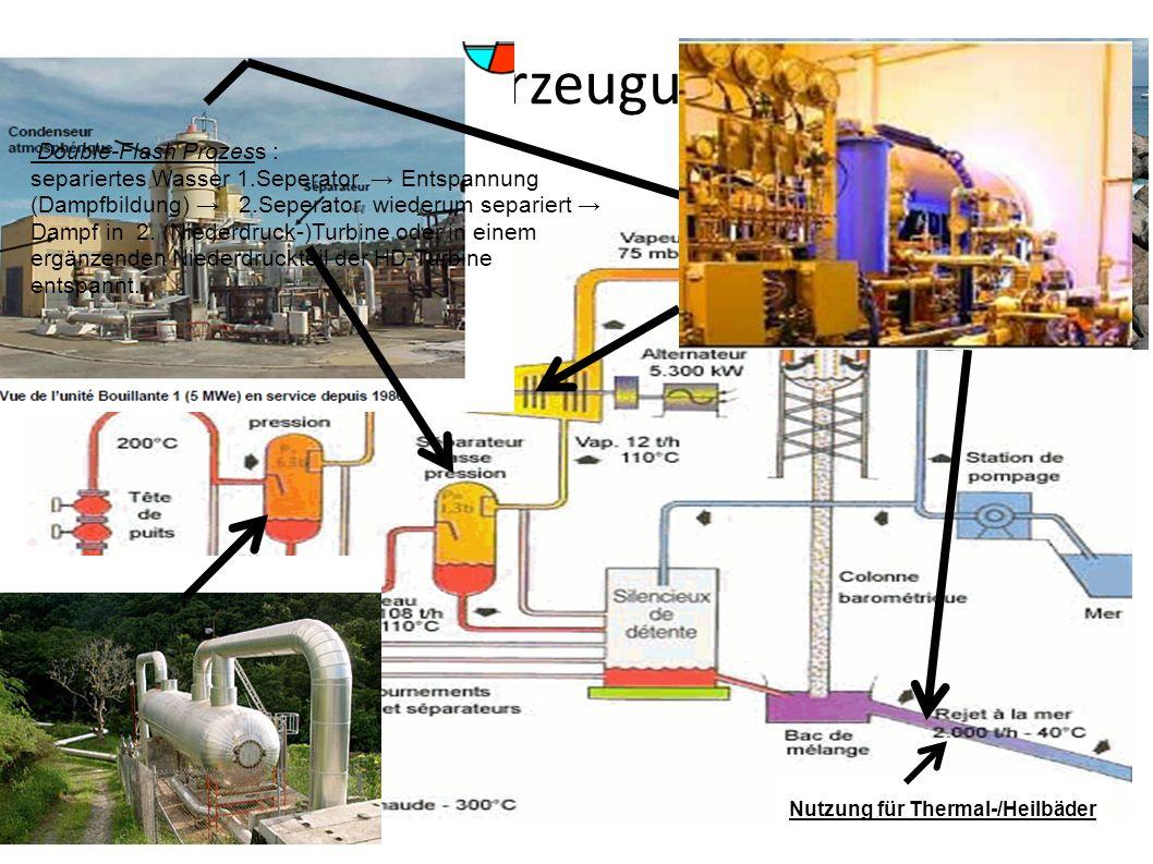 4.2 Energieerzeugung-Schema