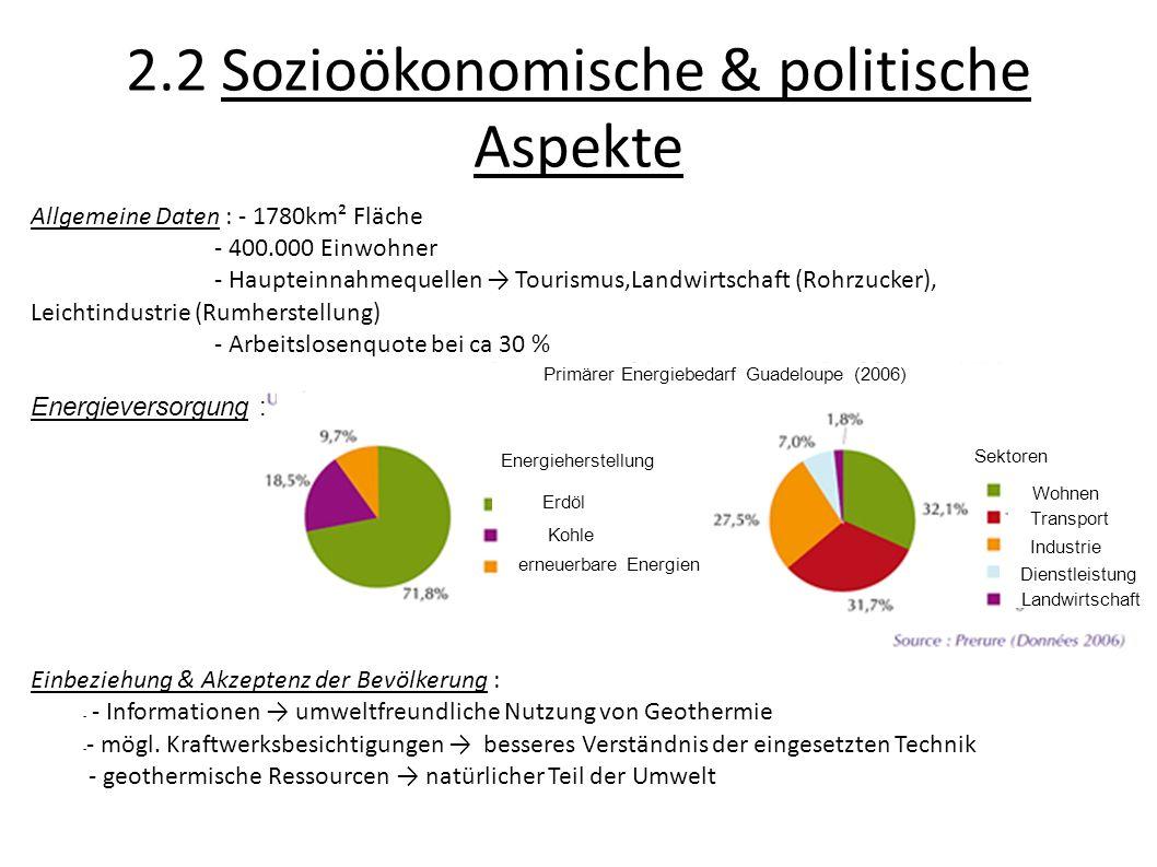 2.2 Sozioökonomische & politische Aspekte
