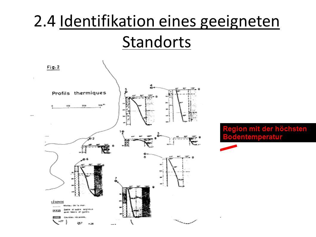 2.4 Identifikation eines geeigneten Standorts