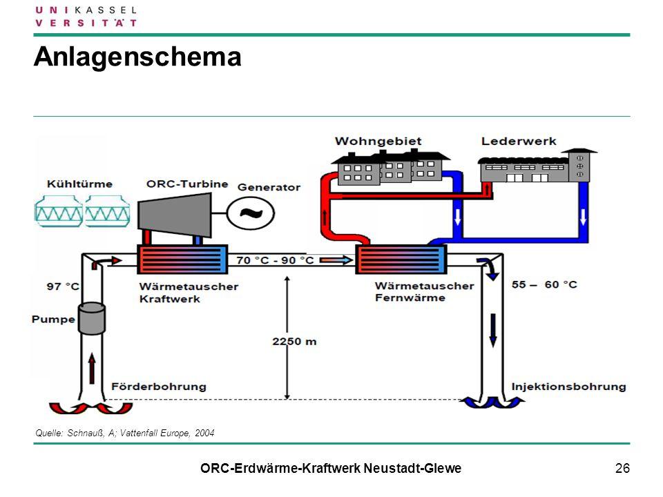 ORC-Erdwärme-Kraftwerk Neustadt-Glewe
