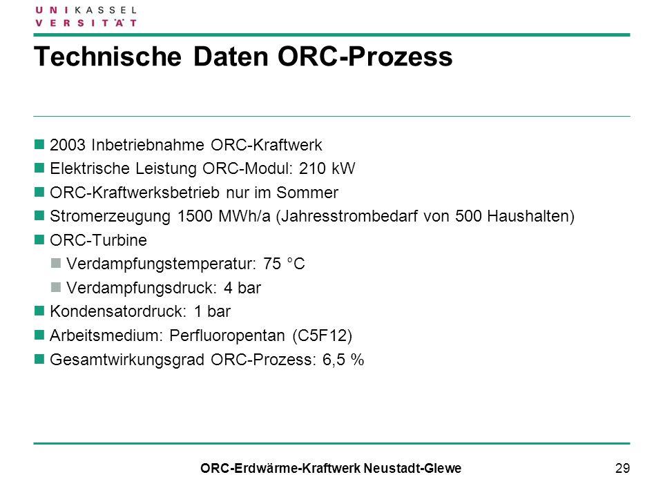 Technische Daten ORC-Prozess