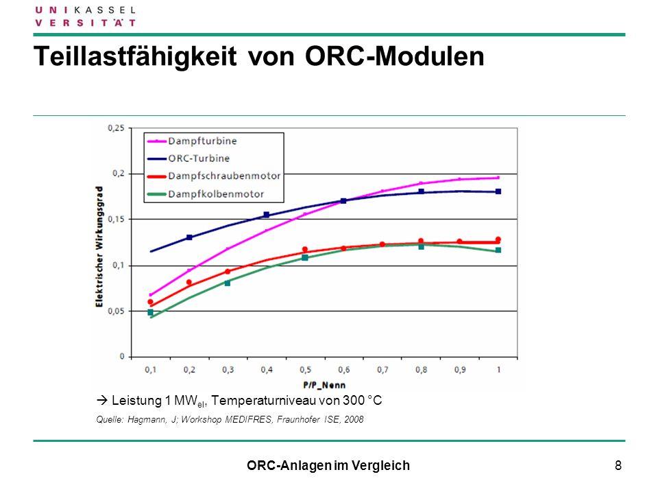 Teillastfähigkeit von ORC-Modulen