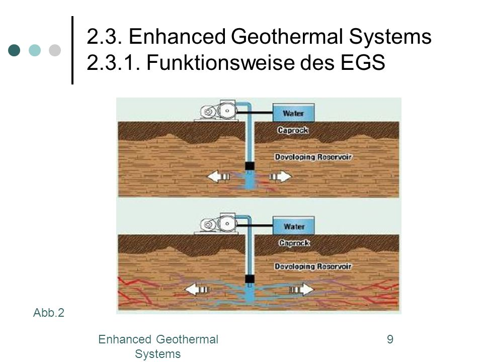 2.3. Enhanced Geothermal Systems Funktionsweise des EGS