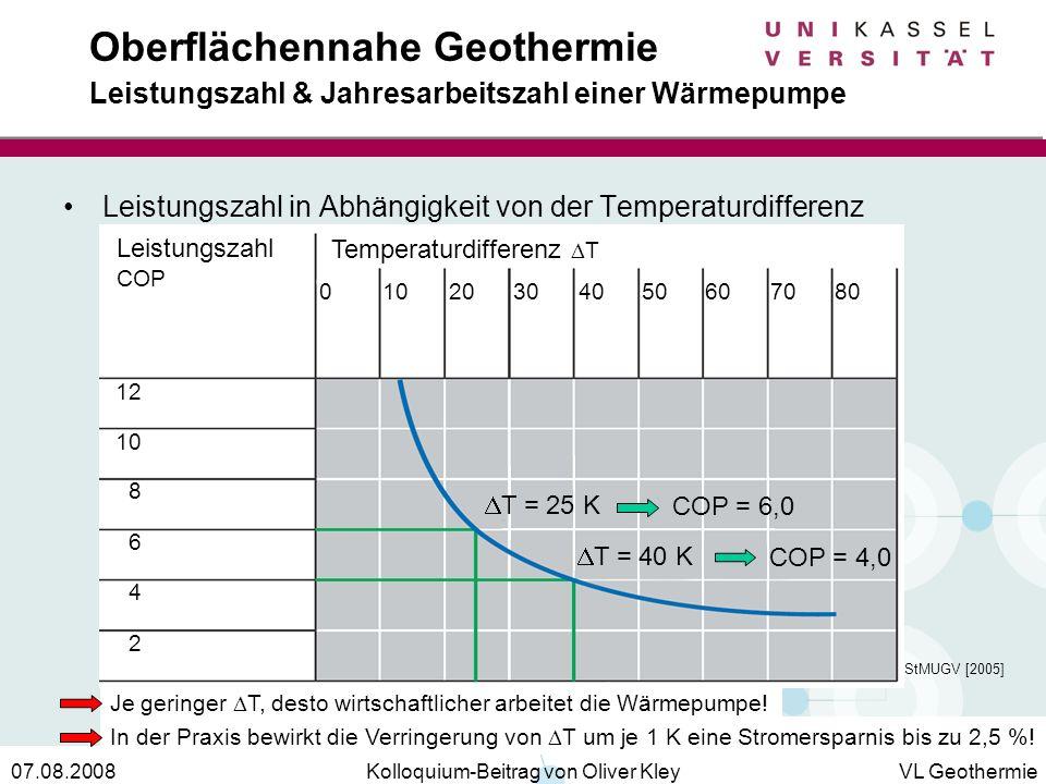 Oberflächennahe Geothermie Leistungszahl & Jahresarbeitszahl einer Wärmepumpe