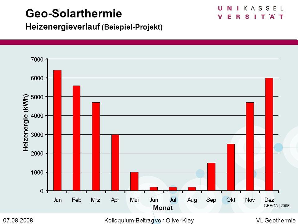 Geo-Solarthermie Heizenergieverlauf (Beispiel-Projekt)