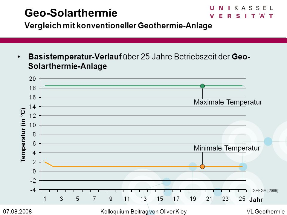 Geo-Solarthermie Vergleich mit konventioneller Geothermie-Anlage