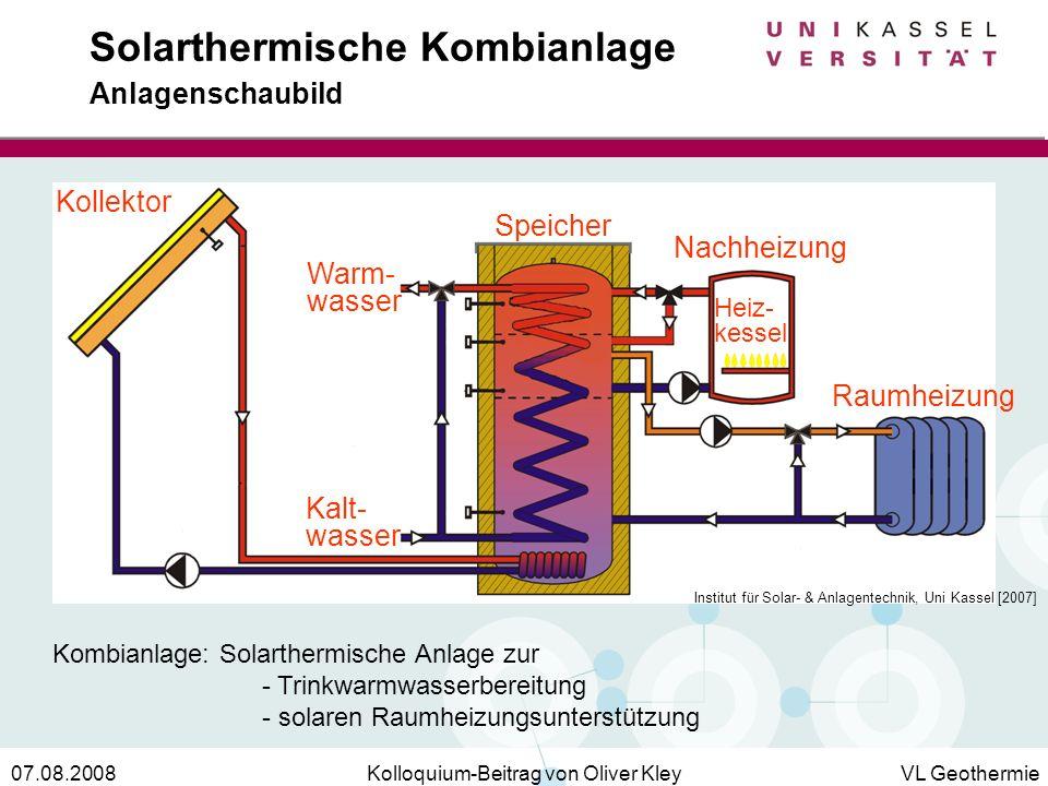 Solarthermische Kombianlage Anlagenschaubild