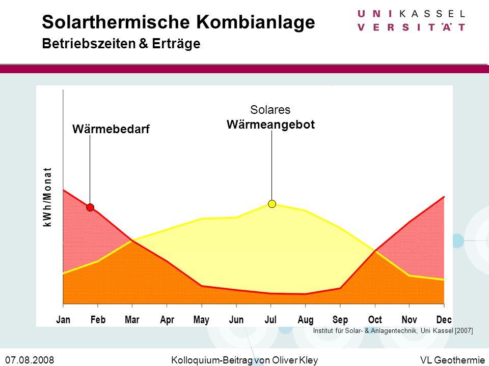 Solarthermische Kombianlage Betriebszeiten & Erträge