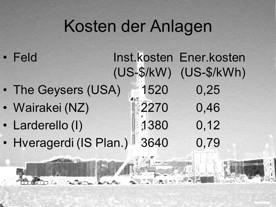 Kosten der Anlagen Feld Inst.kosten Ener.kosten (US-$/kW) (US-$/kWh)