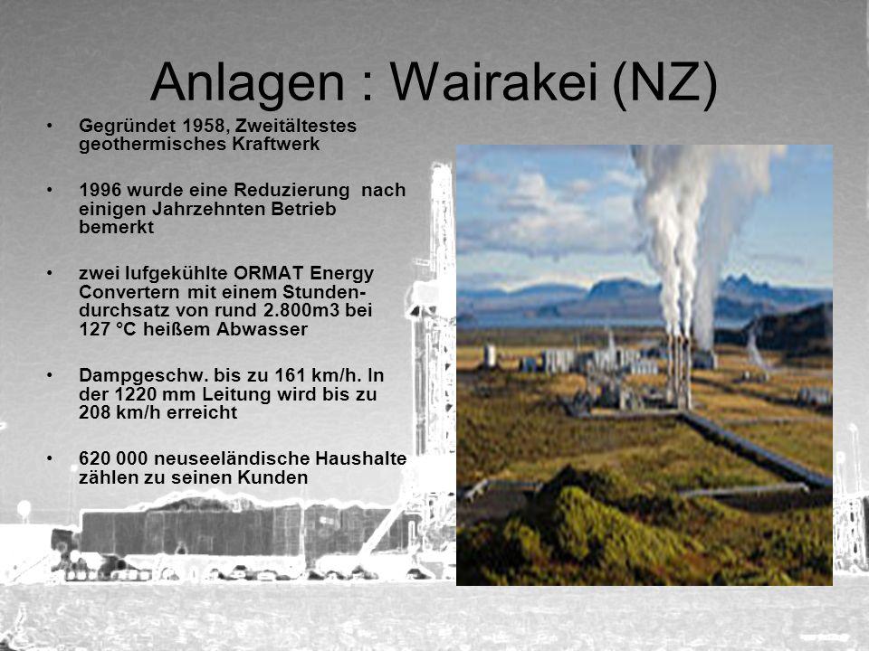 Anlagen : Wairakei (NZ)