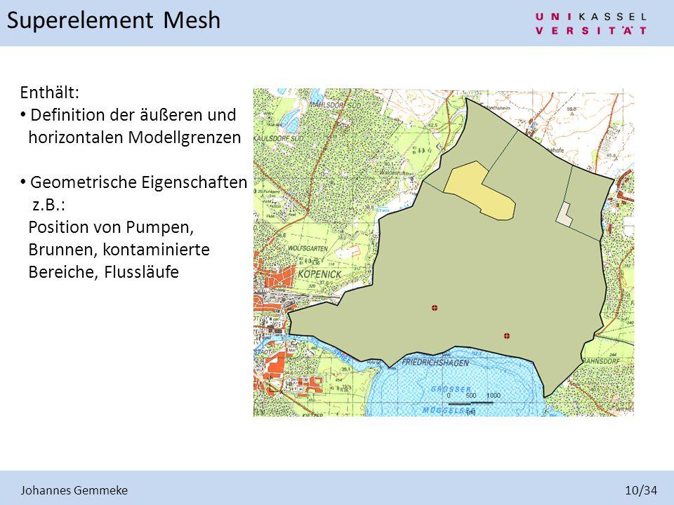 Superelement Mesh Enthält: Definition der äußeren und