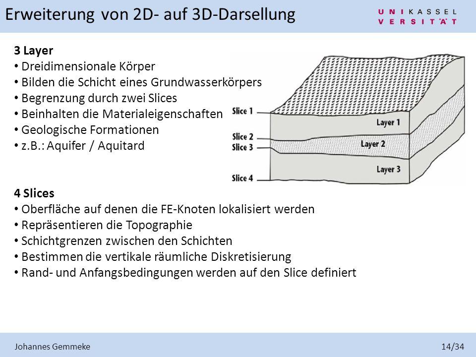 Erweiterung von 2D- auf 3D-Darsellung