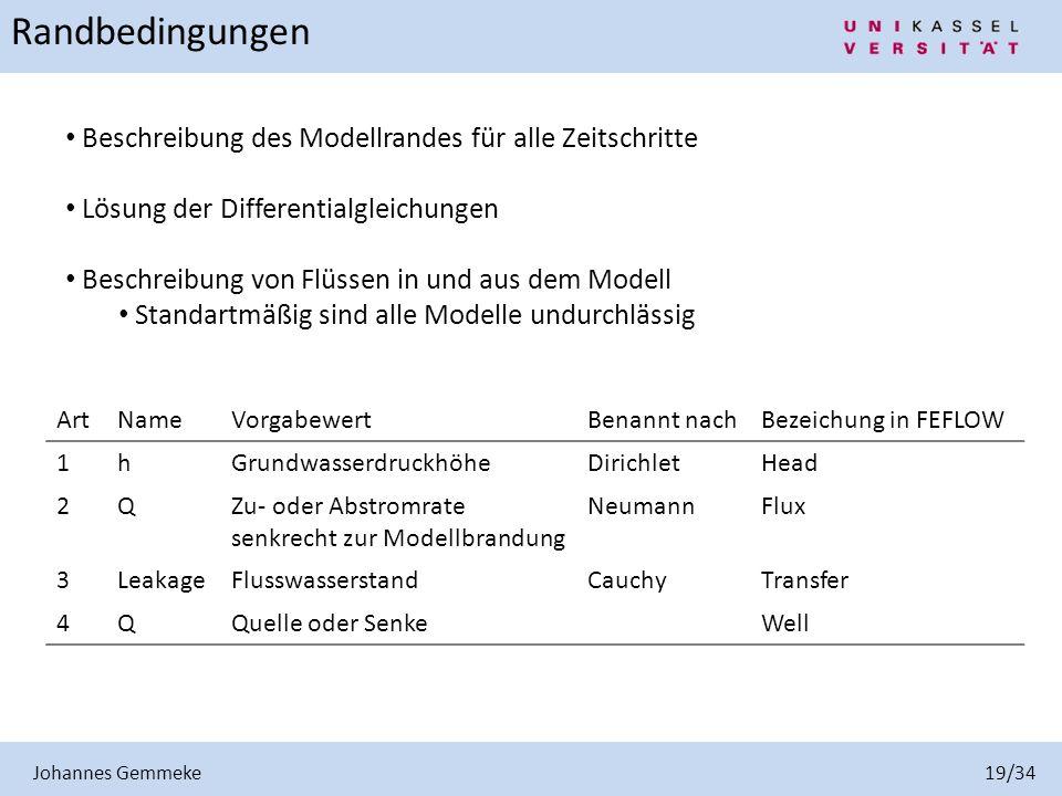 Randbedingungen Beschreibung des Modellrandes für alle Zeitschritte