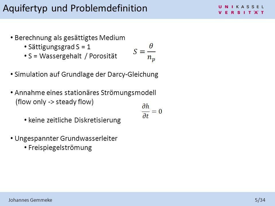 Aquifertyp und Problemdefinition