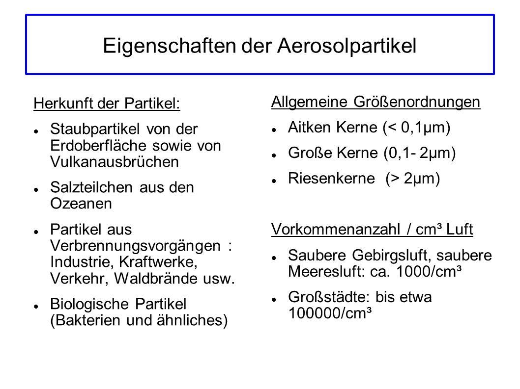 Eigenschaften der Aerosolpartikel