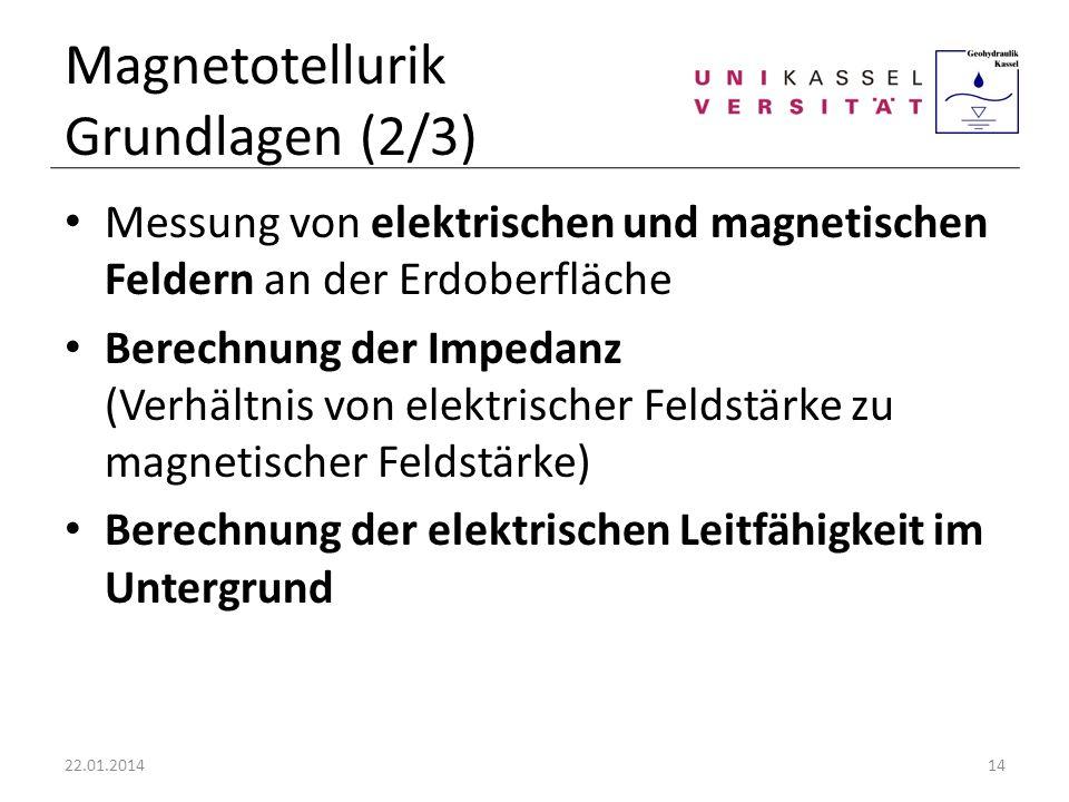 Magnetotellurik Grundlagen (2/3)