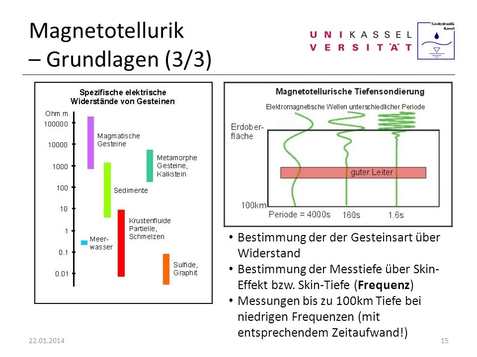 Magnetotellurik – Grundlagen (3/3)