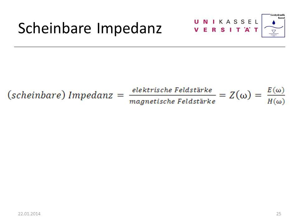 Scheinbare Impedanz 27.03.2017