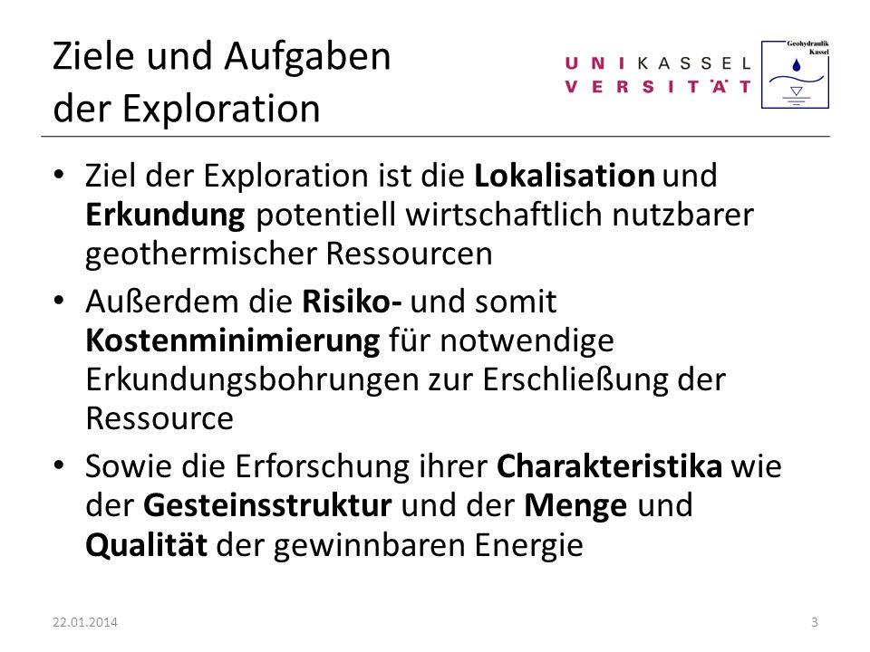 Ziele und Aufgaben der Exploration