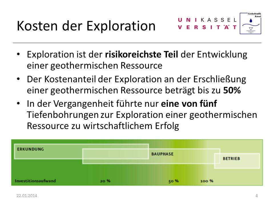 Kosten der Exploration