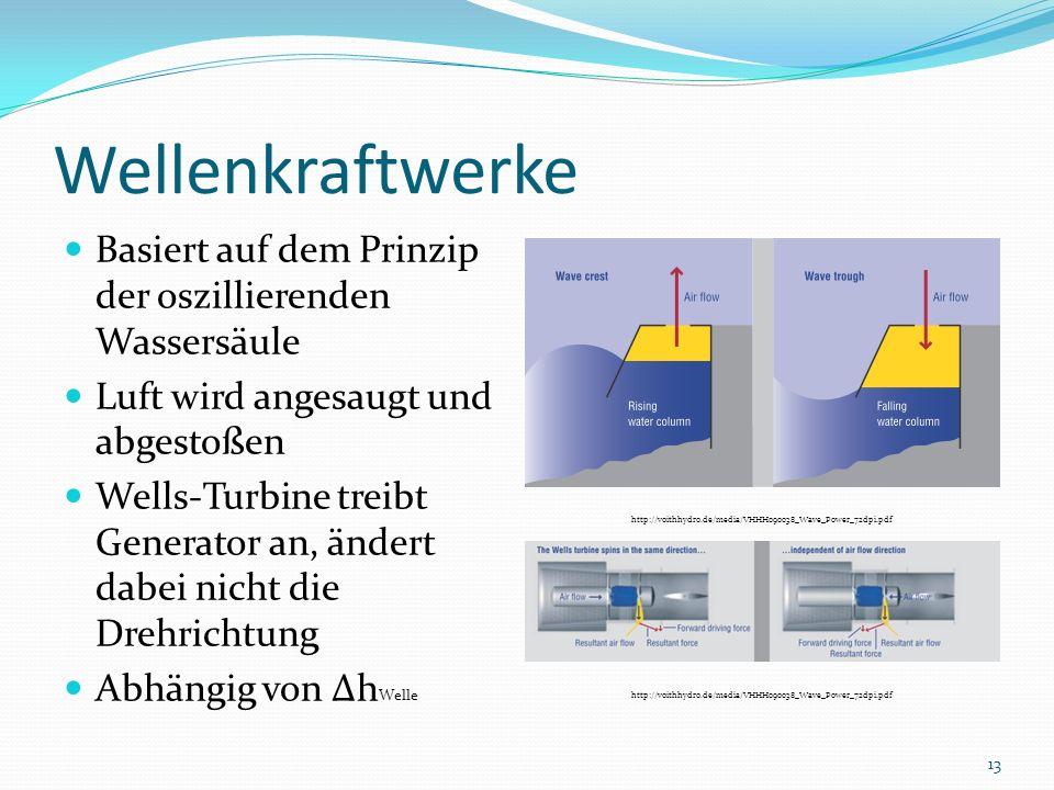 WellenkraftwerkeBasiert auf dem Prinzip der oszillierenden Wassersäule. Luft wird angesaugt und abgestoßen.