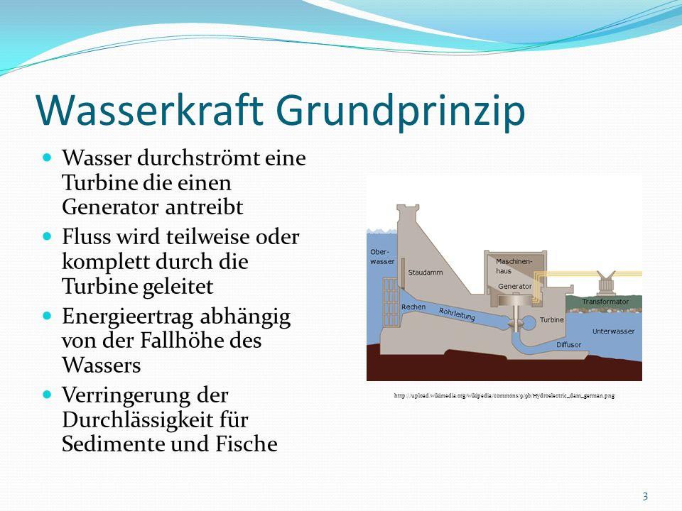 Wasserkraft Grundprinzip