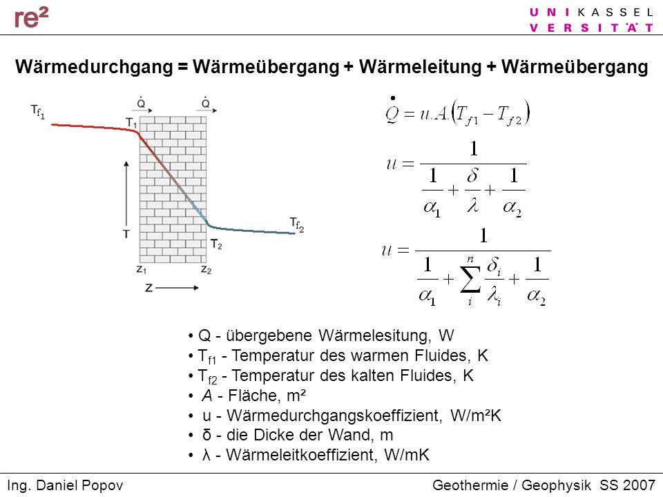 Wärmedurchgang = Wärmeübergang + Wärmeleitung + Wärmeübergang
