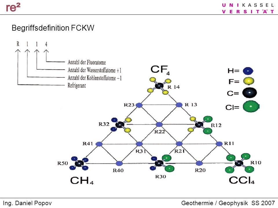 Begriffsdefinition FCKW