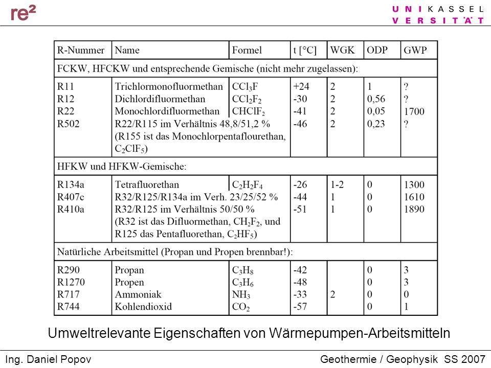 Umweltrelevante Eigenschaften von Wärmepumpen-Arbeitsmitteln