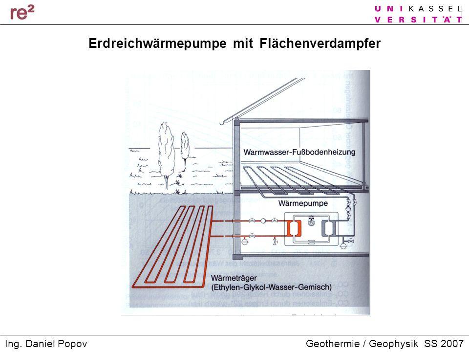 Erdreichwärmepumpe mit Flächenverdampfer