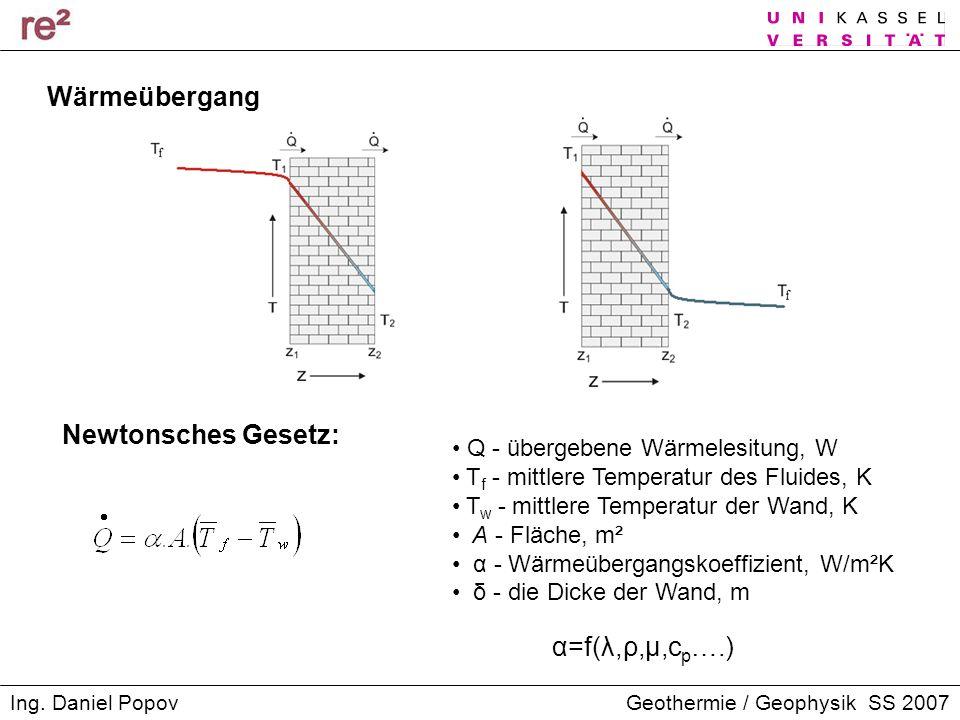 Wärmeübergang Newtonsches Gesetz: α=f(λ,ρ,μ,cp….)